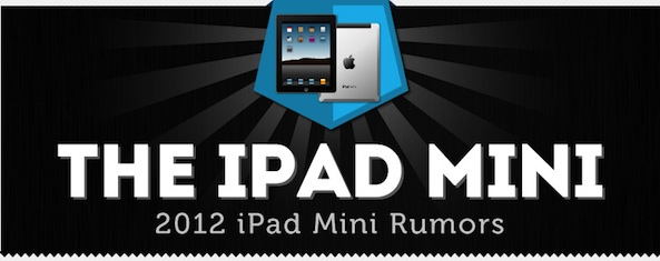 iPad Mini -infografia