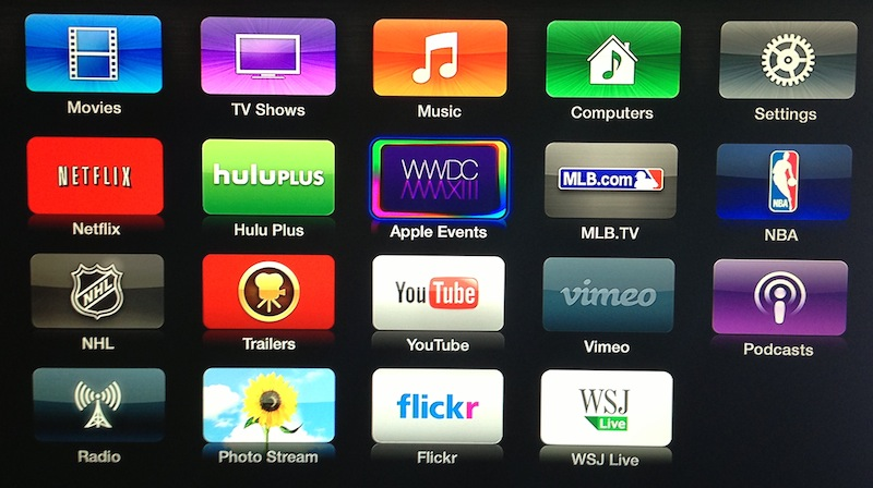 WWDC 2013 Channel Apple TV