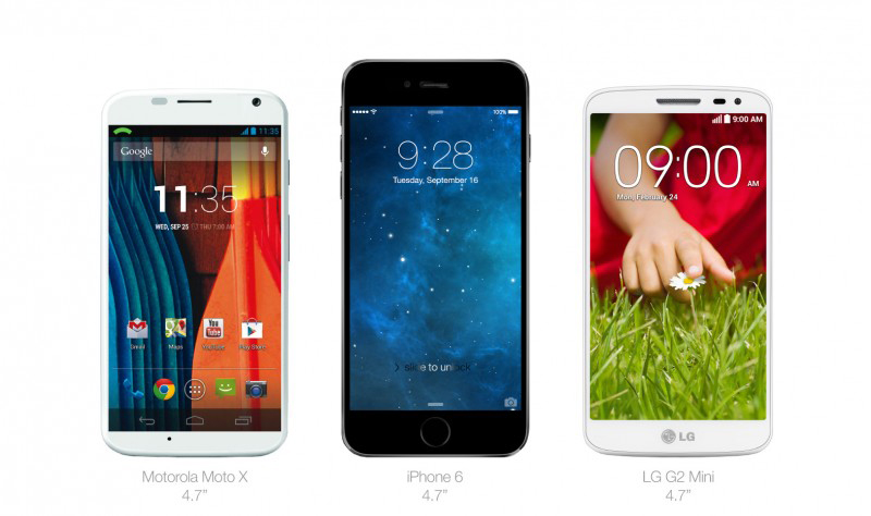 Comparativa-iPhone-6-Moto-X-LG-G2-Mini