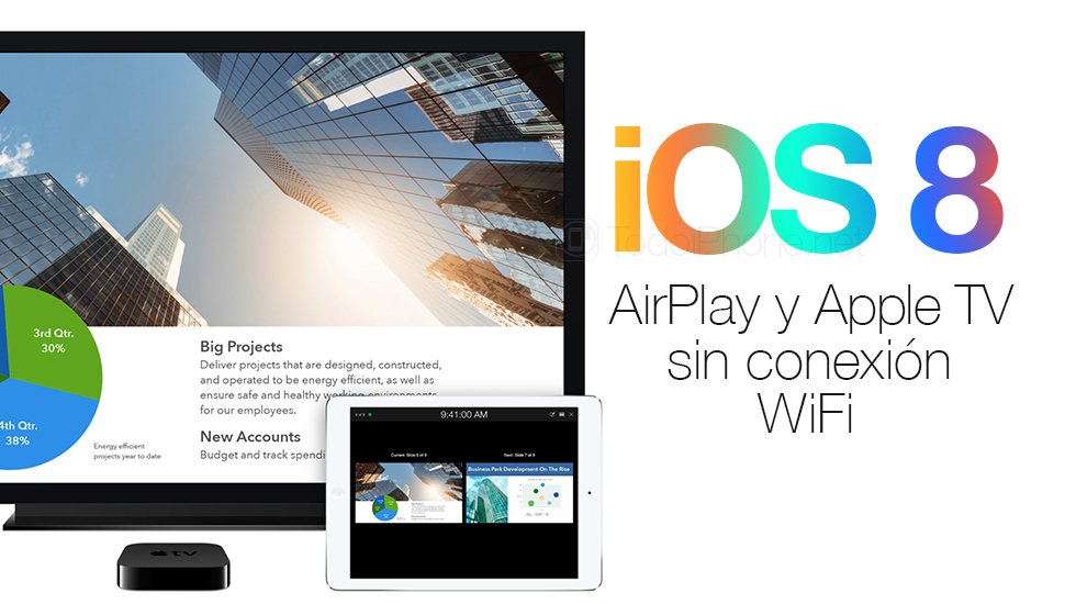 iOS-8-AirPlay-Apple-TV-WiFi