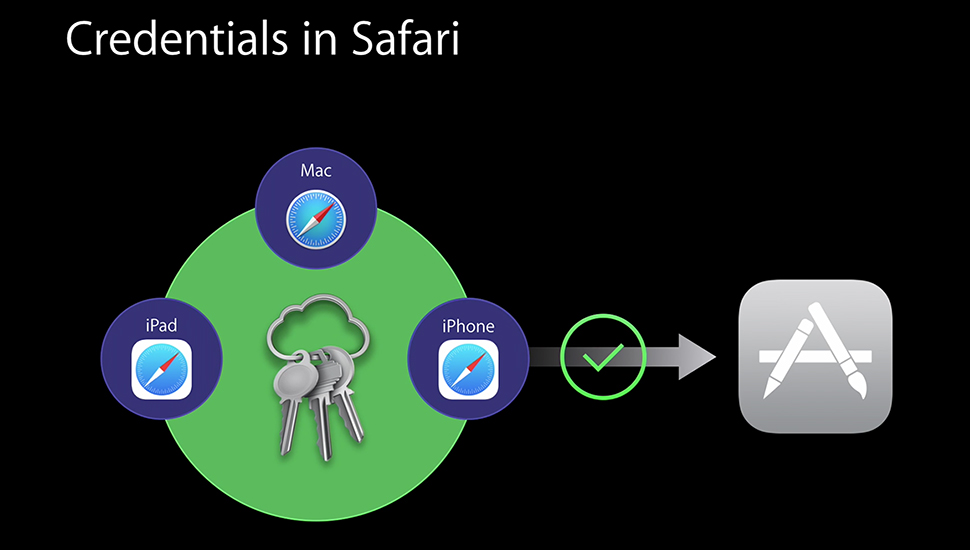 ios-8-loguin-apps-sencillo-safari