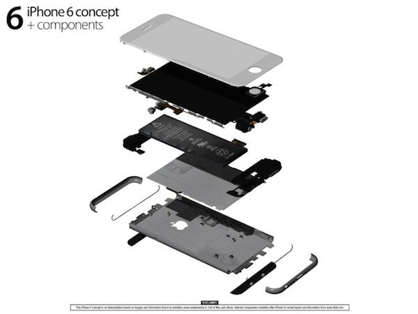 concepto-iphone-6-montaje