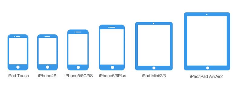 Jailbreak-iOS-8-Pangu8-Compatibilidad