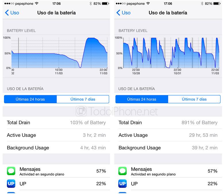 Como-Activar-Menu-Secreto-Consumo-Bateria-iOS-screenshot