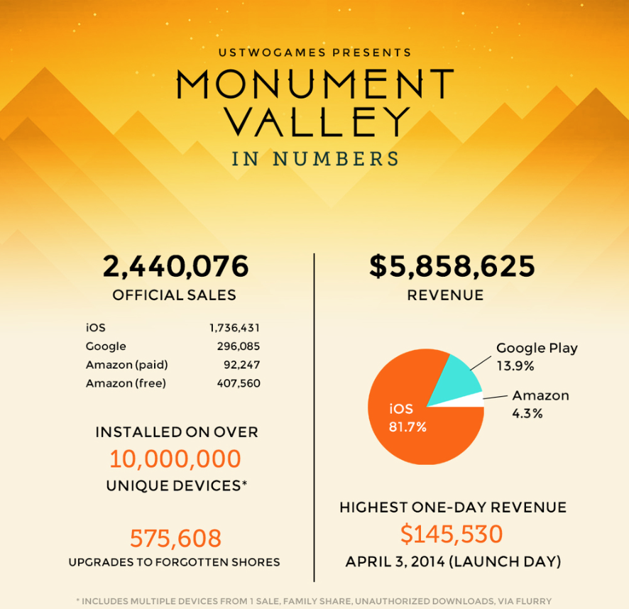 carmenrodriguez-monumentvalley