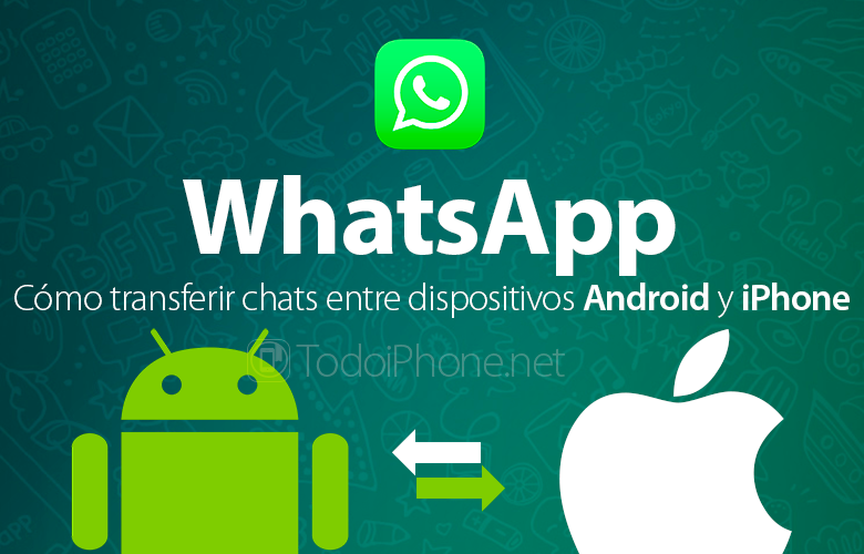 WhatsApp-Transferir-Chat-iPhone-Android