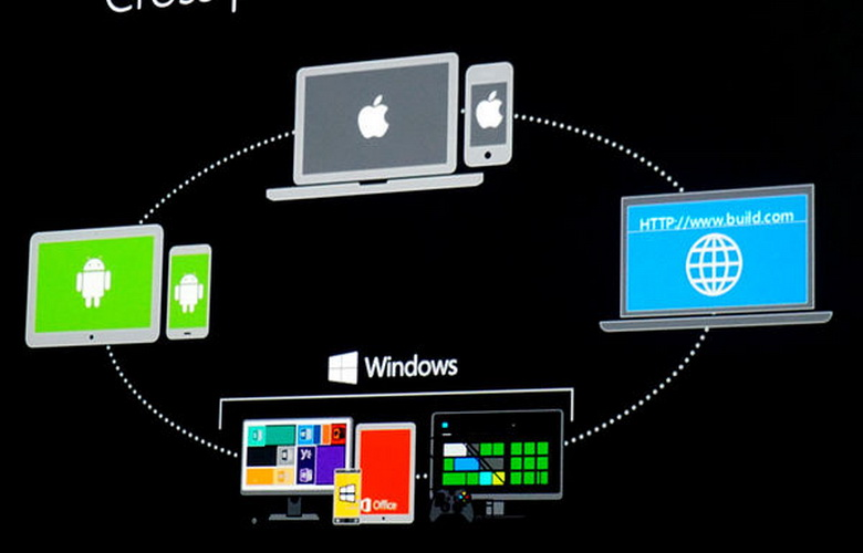 windows-bridge-for-ios